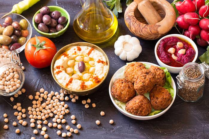 Gastronomía de jordania