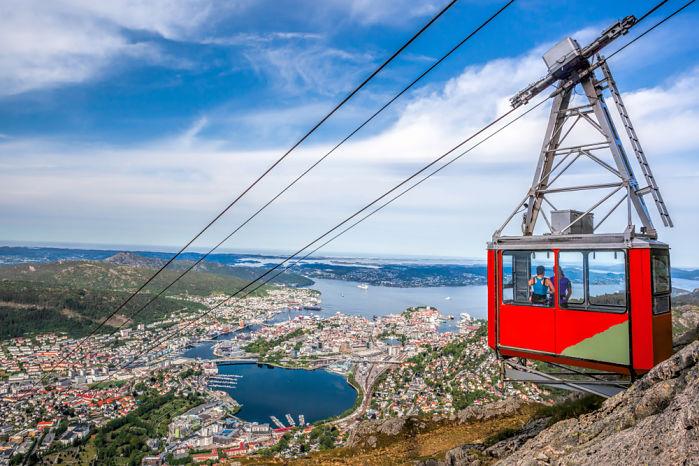 ¿Qué visitar en Bergen? Monte Floyen